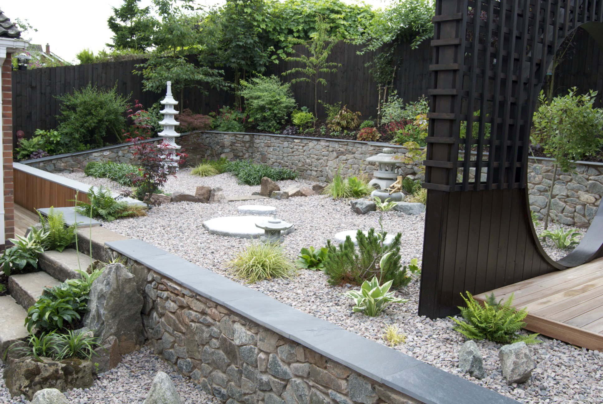 yes you can do something similar to this - Garden Ideas Japanese